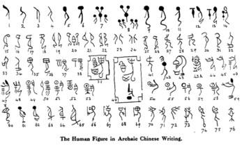 scrittura cinese